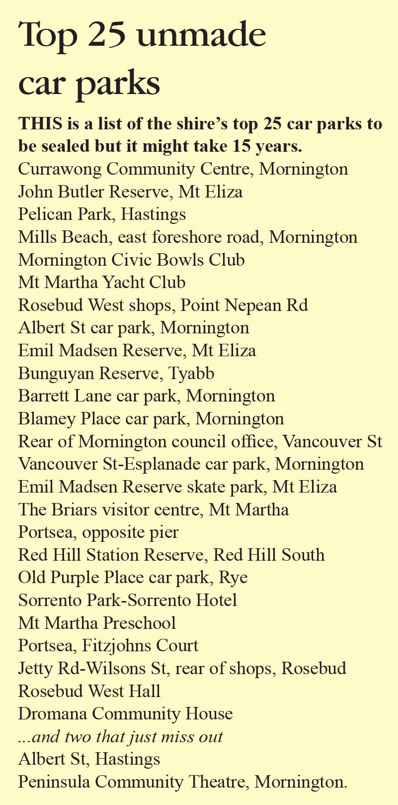 top 25 car parks